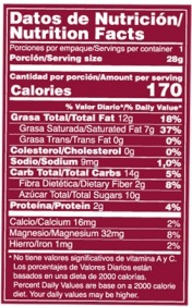 gallery/nutritional chart
